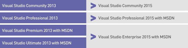 img_visualstudio2015